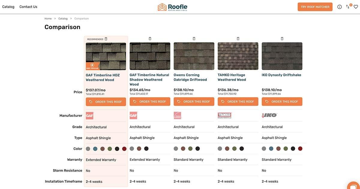 asphalt shingle roof products comparison